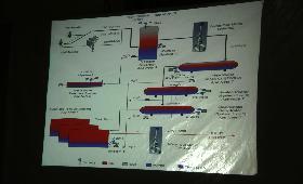 First Technical Seminar - 2013